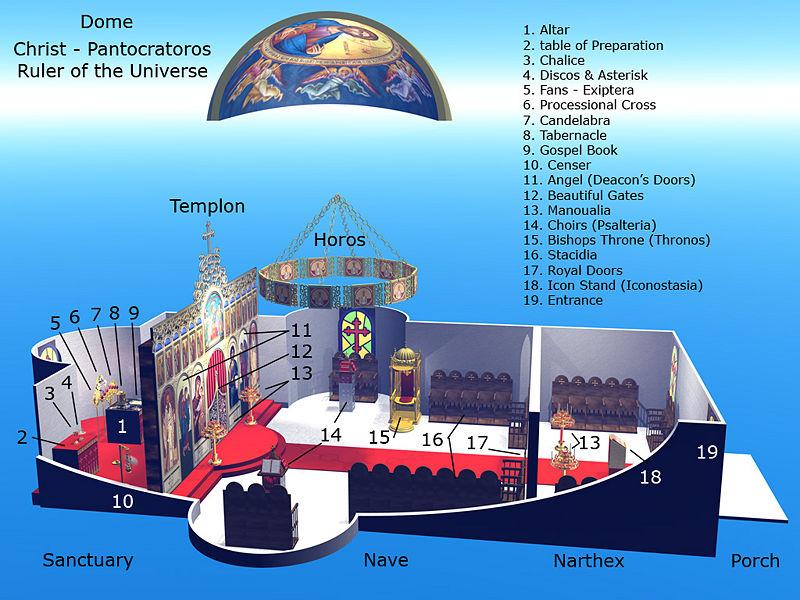 File:Orthodox-Church-interior.jpg